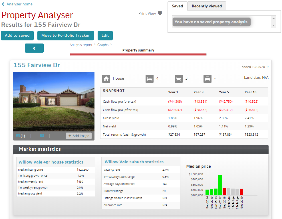 Property Analyser